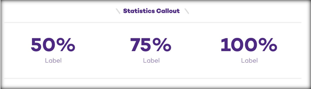 This image has a screenshot of the statisitics callout module, with three percentages shown in large font